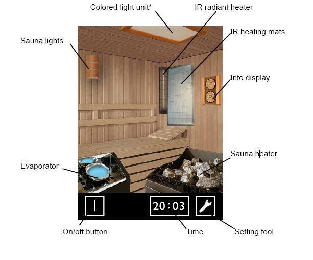 EOS érintőképernyős kombi szauna vezérlés bővíthető 30 Kw-g